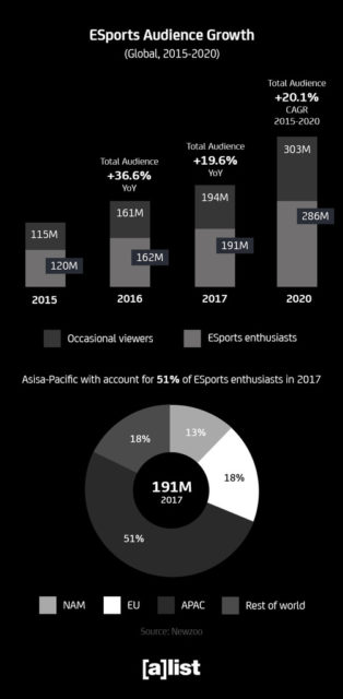 esports_audience_growthlarge_1024